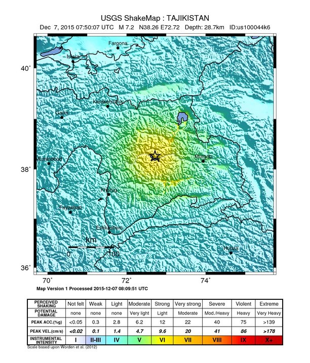 intensity%20m7-2%20tajik