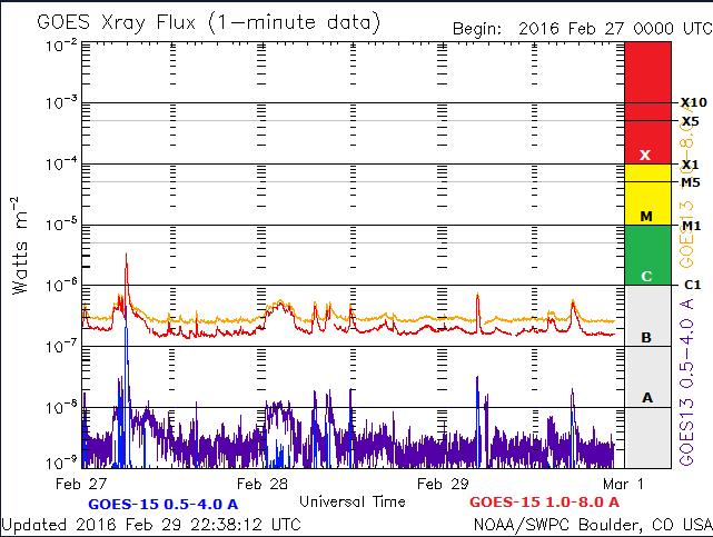 2016-02-29_234043