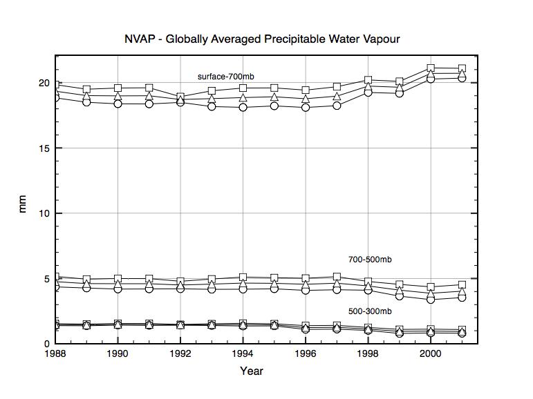 LPW-globalAverageN