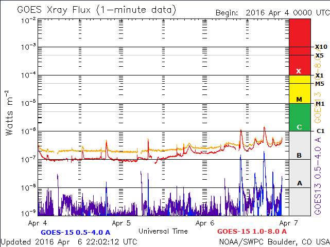 2016-04-07_000604