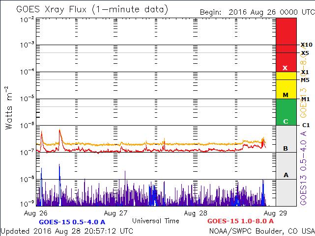 2016-08-28_230001