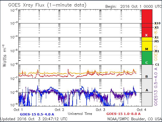 2016-10-03_225029