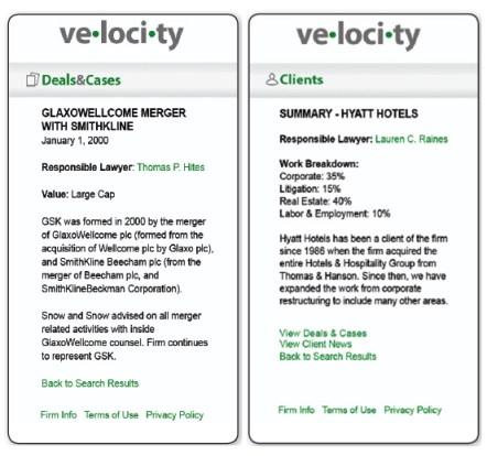 Velocity Fig 2&3