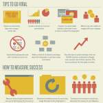 3 Ways to Use Infographics for Marketing