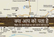 do-you-know-why-saran-district-of-bihar-was-named