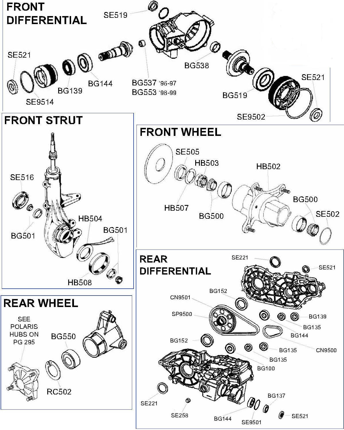 Polaris Sportsman 500 Wiring Diagram