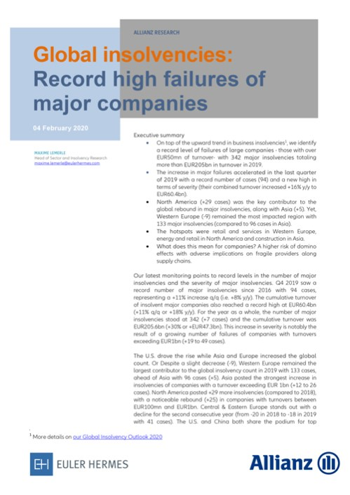 Global insolvencies: Record high failures of major companies