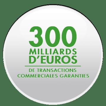 Pastille 300 Milliards d'Euros