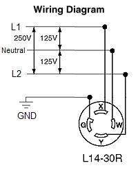 Cooper 125 250v 30a Nema L14 30r Locking Connector L14