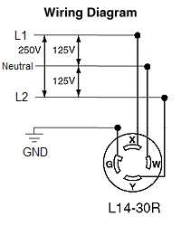 125250V 30A NEMA L1430R Locking Connector [L1430R]  $1950 : auberins, Temperature