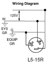 Leviton 120V 15A US Socket, Panel Mount, NEMA L515R Round