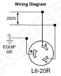 Leviton 240V 20A NEMA L620R Socket [L620R]  $1050