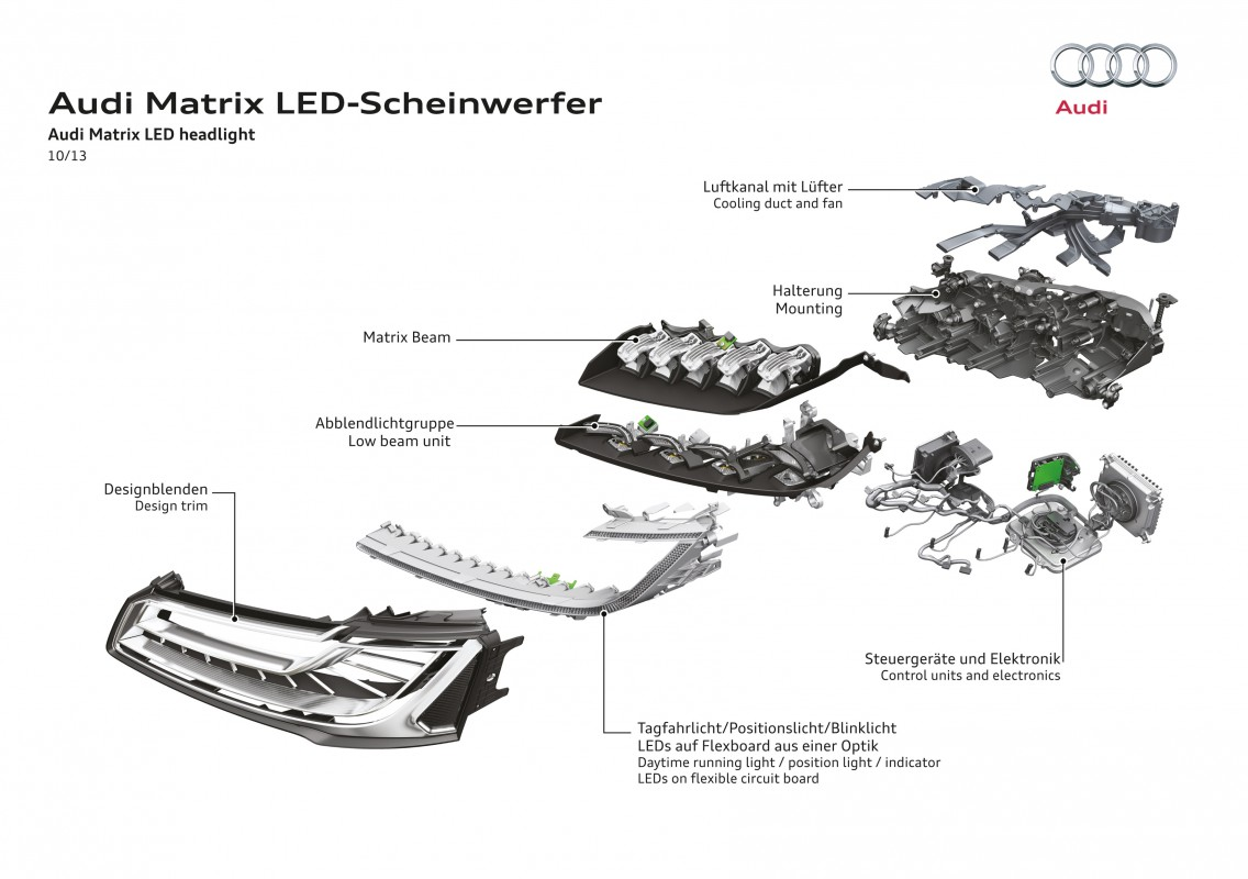 Matrix Led Scheinwerfer Audi Technology Portal