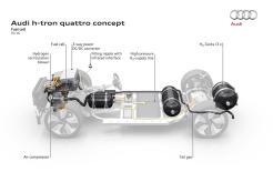 Audi h-tron concept 2016_audicafe_17
