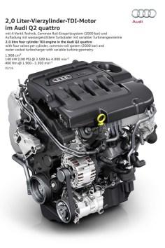 2.0 litre four cylinder TDI engine