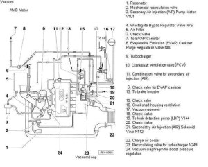 Can you clean an n75 valve???  Audi Forum  Audi Forums