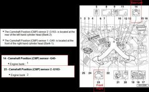 27T camshaft position sensor  AudiForums