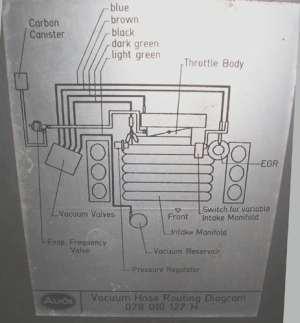 95 A6 Vacuum diagram needed  AudiForums