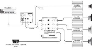 Car Application Diagrams | AudioControl