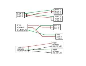 Xbox One Headphone Jack Wiring Diagram Xbox Remote Wiring