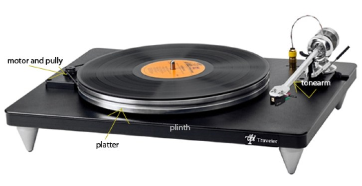Audio Nexus: New Jersey Turntables Tonearms Phono CartridgesStereo Home  Theater NJ Audio-Video New York NY Projectors NYC Loudspeakers Stereos  Receivers Electronics