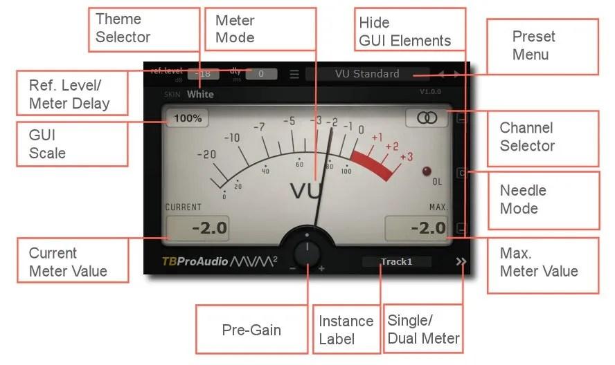 mvmeter2 | Audio Plugins for Free