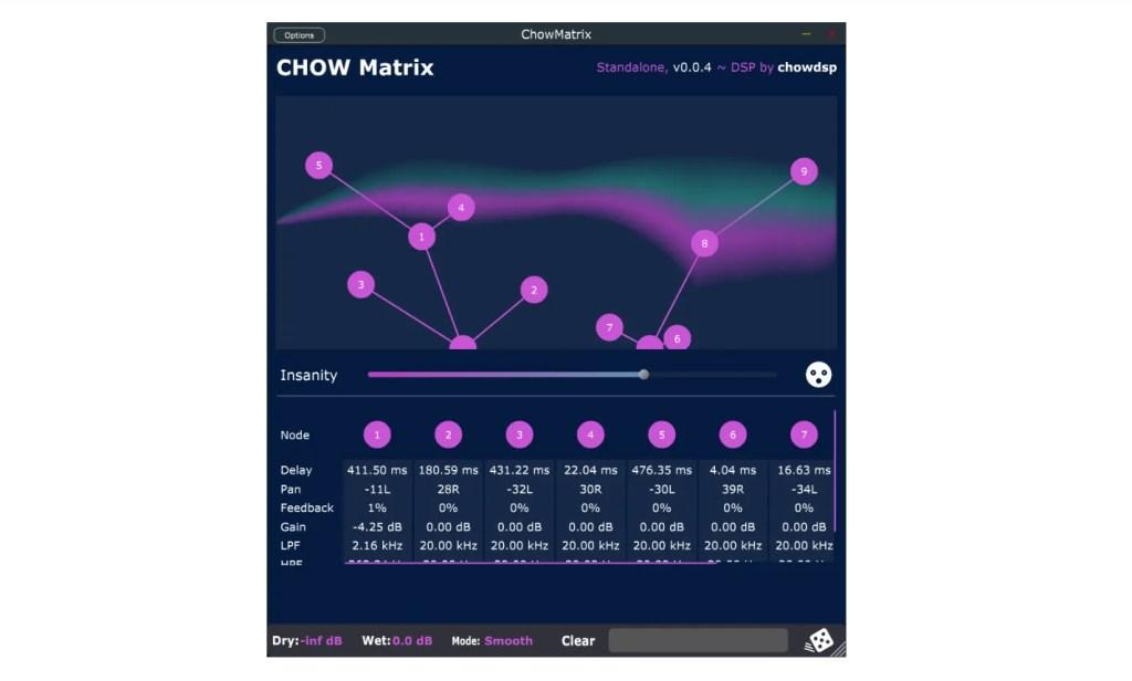 ChowMatrix | Audio Plugins for Free