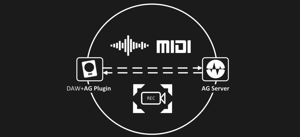 Audiogridder | Audio plugins for free