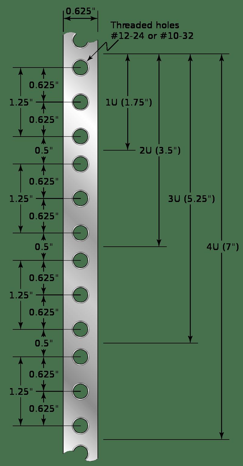 rack rail hole spacing explained