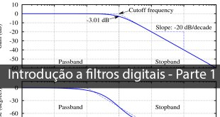 Introdução a filtros digitais - Parte 1 - Butterwoth 2
