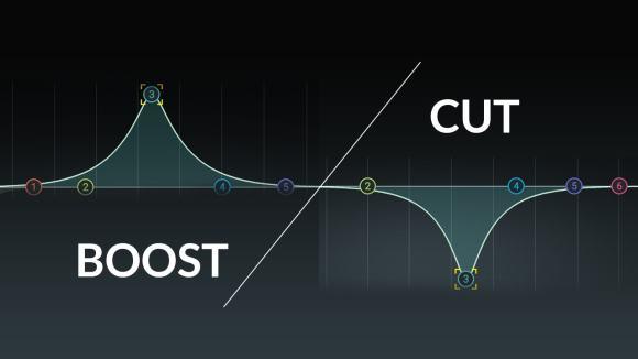 Boost Cut