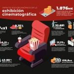 El 80 por ciento de los cines de España ya están abiertos el 26 de junio