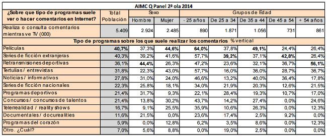 AIMC 2014 comentarios