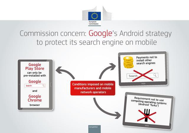 google-y-UE-d