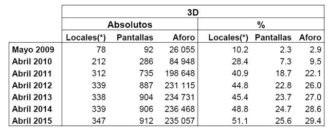 salas-3D-15-d