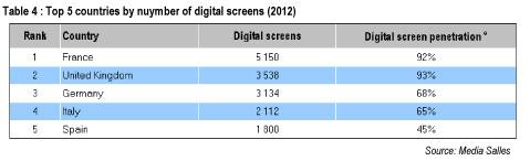 salas-digitales-2012