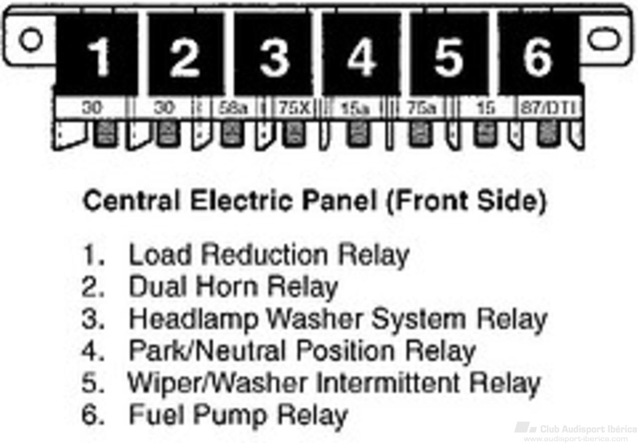 Fuse Box Diagram As Well 1986 Camaro Fuel Pump Relay Wiring Diagram