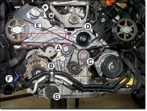 '01 A6 27T Coolant leak  AudiWorld Forums