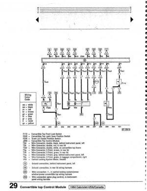 1994 cabriolet central locking  Page 2  AudiWorld Forums
