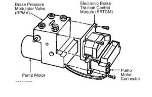 Audi area: Audi A4 (B5) ABS ControllerPump Repair