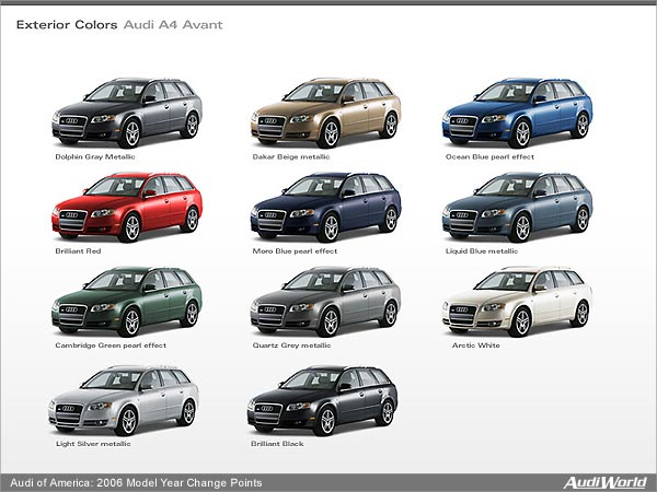Audi a4 model year changes
