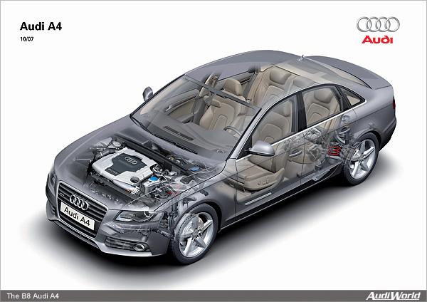 The Audi A4 Transmissions Audiworld