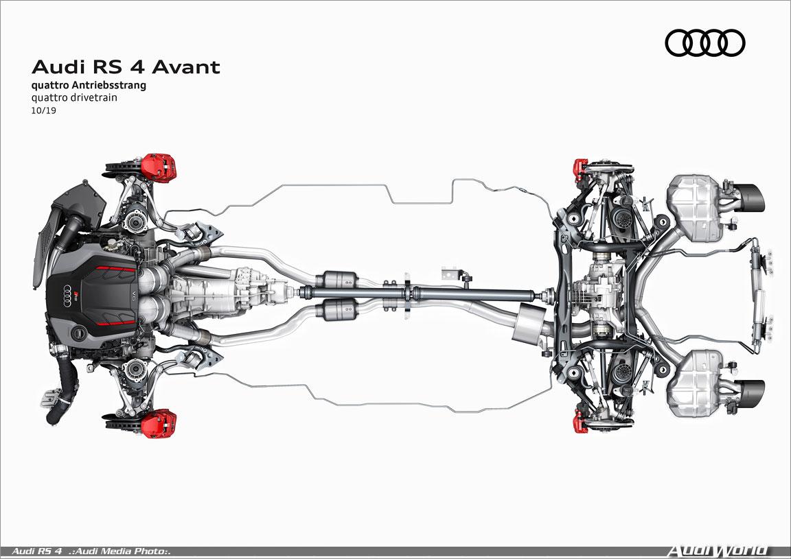 Audi Rs4 60