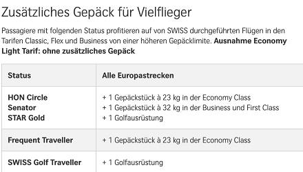 Gepäckregeln bei Swiss