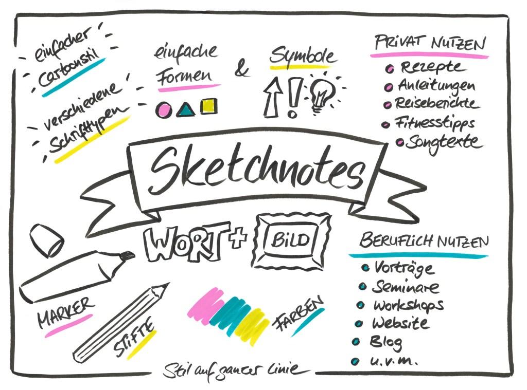 Sketchnotes, visuelle Notizen, Sketchnotes-Workshop, Sketchnotes for Business, stilaufganzerlinie, Sketchnotes lernen, Sketchnotes Seminarreise, Sketchnotes-Workshop Bremen, Sketchnotes Bremen, Sketchnotes-Seminar Bremen, Sketchnotes-Workshop inhouse, Sketchnotes-Workshop in Bremen