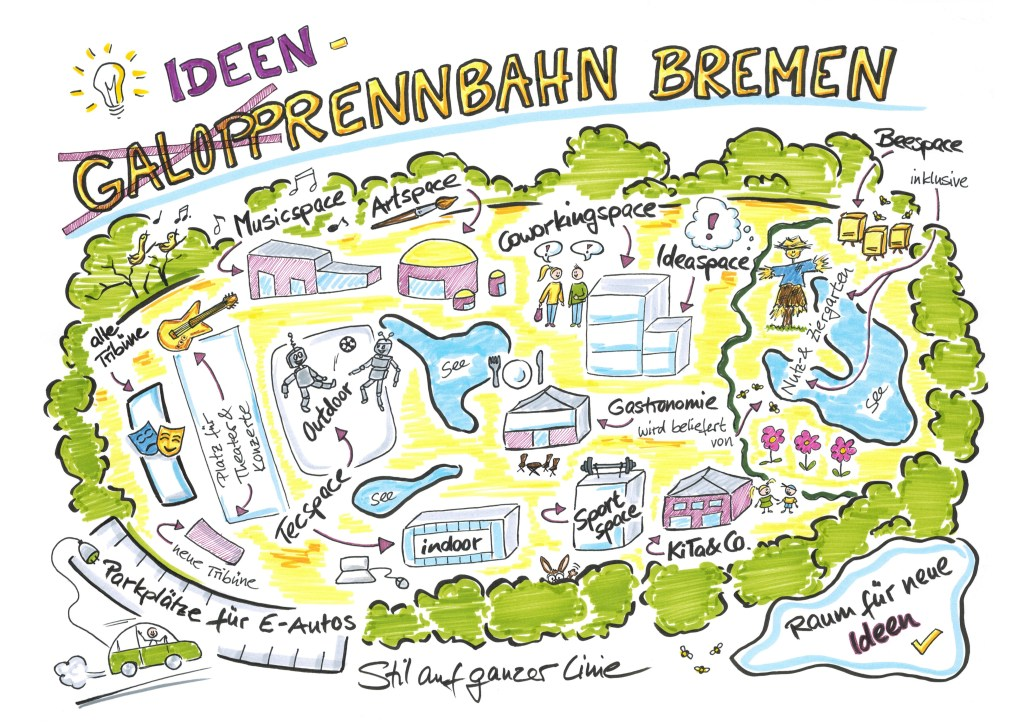Galopprennbahn Bremen, Ideenrennbahn, SKetchnote, Sketchntoes, Sketchnotes-Workshop, Visualisierung, Sketchnoting, Illustration, Bremen,