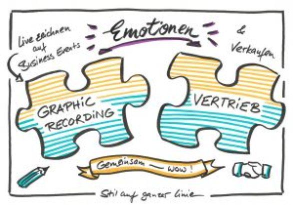 Sketchnote, Graphic Recording, Vertrieb, Live zeichnen, Emotionen verkaufen