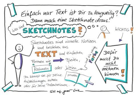 Sketchnotes Workshop für Anfänger, Sketchnotes Workshop für Einsteiger, Sketchnotes Workshop Bremen