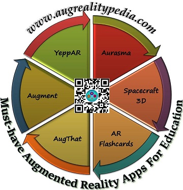 6 Must-have-Augmented reality apps for education-augrealitypedia