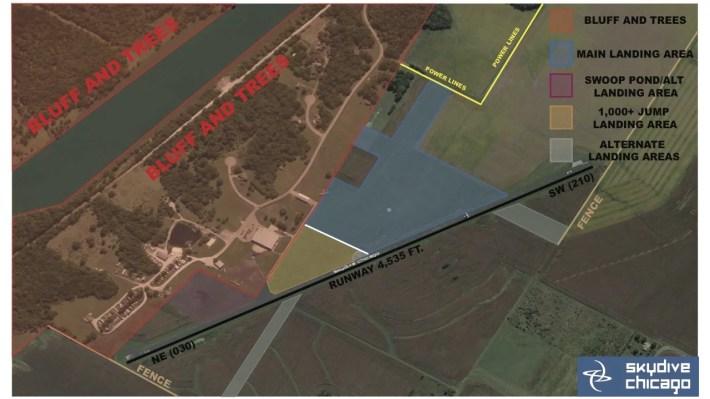 Skydiving landing areas